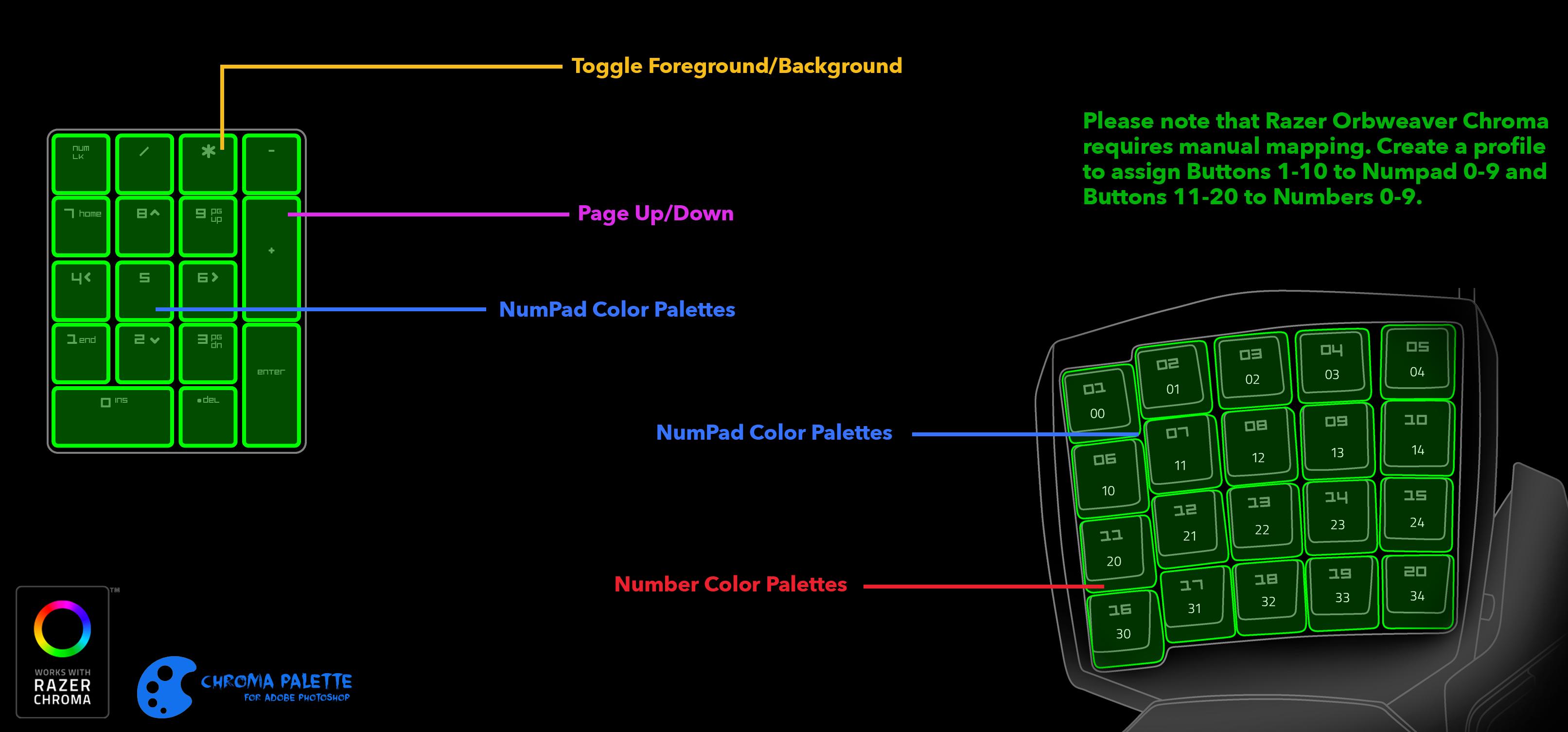 overlay icons registry V